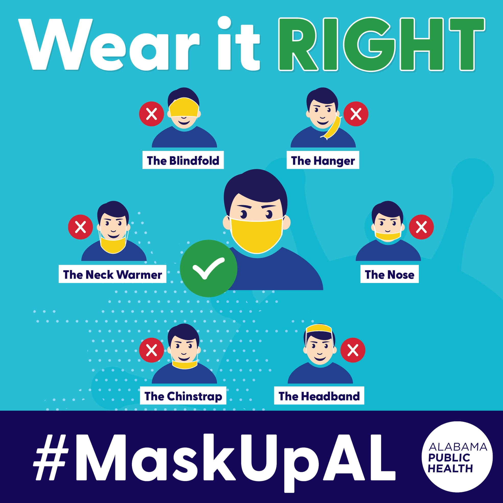 Wear it right. #MaskUpAL, Alabama Public Health